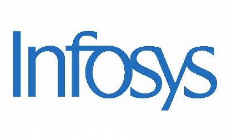 Infosys Releases its 12th Sustainability Report